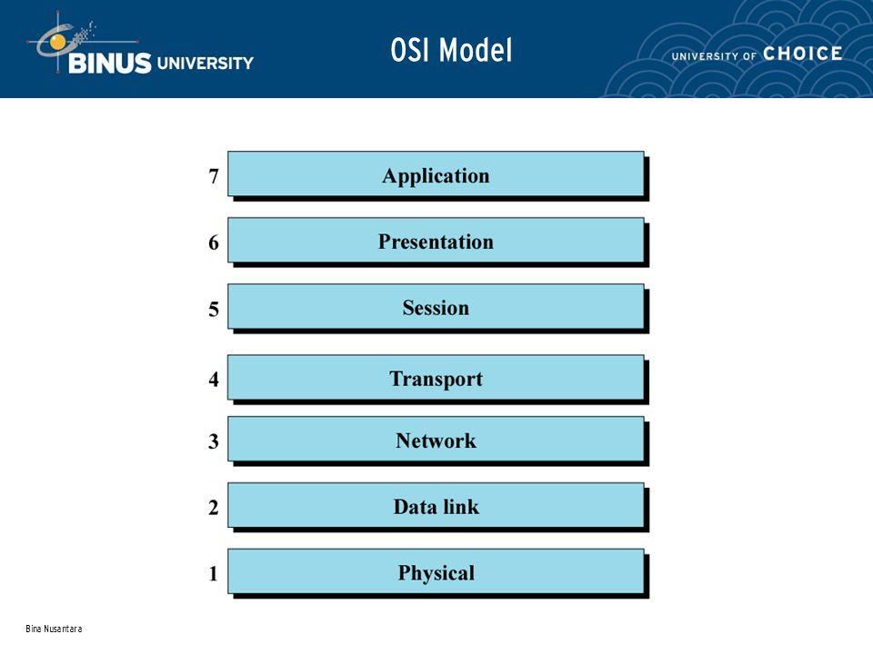 Bina Nusantara OSI Model
