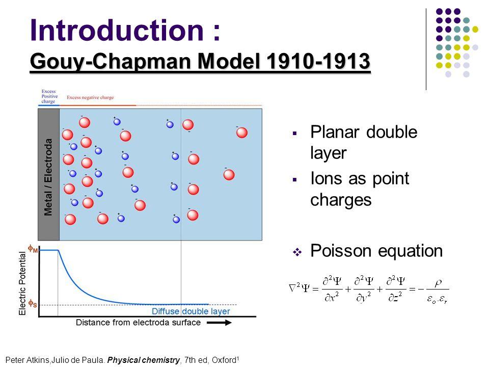 Stern (1924) Model Introduction : Stern (1924) Model H-J.