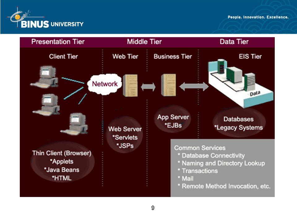 9 Web Architecture