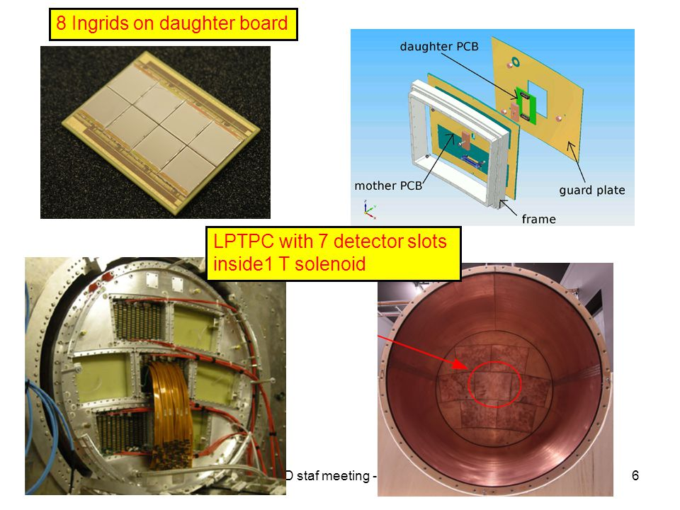 20 January 2011R&D staf meeting - Jan T.6 8 Ingrids on daughter board LPTPC with 7 detector slots inside1 T solenoid