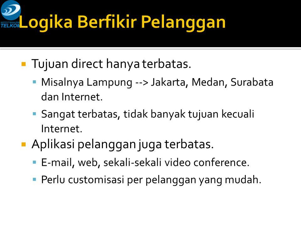  Tujuan direct hanya terbatas.  Misalnya Lampung --> Jakarta, Medan, Surabata dan Internet.