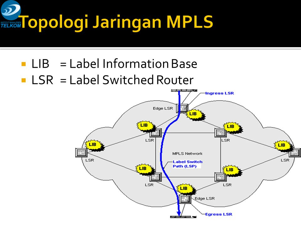  LIB= Label Information Base  LSR= Label Switched Router