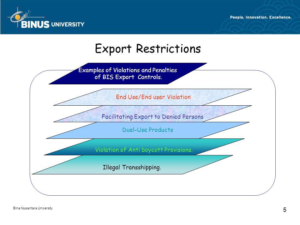 Bina Nusantara University 5 Export Restrictions Examples of Violations and Penalties of BIS Export Controls.