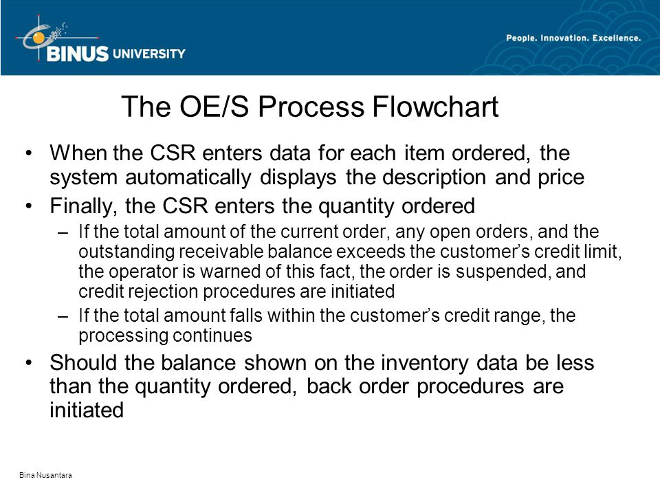Bina Nusantara The OE/S Process Flowchart When the CSR enters data for each item ordered, the system automatically displays the description and price Finally, the CSR enters the quantity ordered –If the total amount of the current order, any open orders, and the outstanding receivable balance exceeds the customer's credit limit, the operator is warned of this fact, the order is suspended, and credit rejection procedures are initiated –If the total amount falls within the customer's credit range, the processing continues Should the balance shown on the inventory data be less than the quantity ordered, back order procedures are initiated