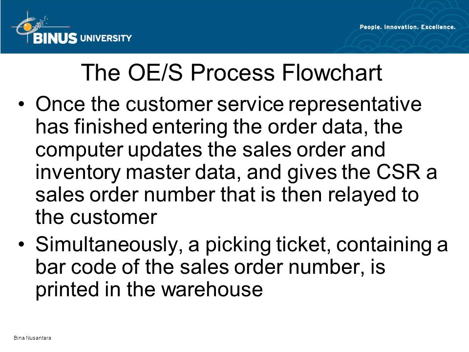 Bina Nusantara The OE/S Process Flowchart Once the customer service representative has finished entering the order data, the computer updates the sales order and inventory master data, and gives the CSR a sales order number that is then relayed to the customer Simultaneously, a picking ticket, containing a bar code of the sales order number, is printed in the warehouse