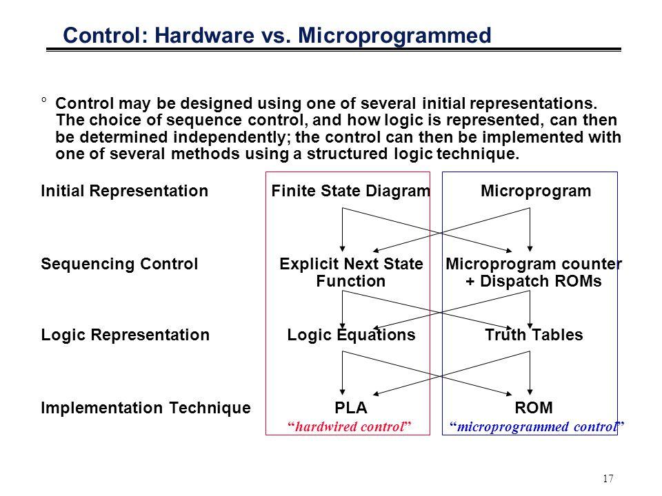 17 Control: Hardware vs.