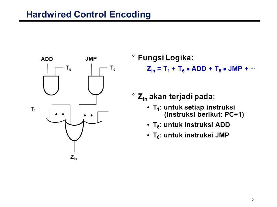 8 Hardwired Control Encoding °Fungsi Logika: Z in = T 1 + T 6  ADD + T 5  JMP + … °Z in akan terjadi pada: T 1 : untuk setiap instruksi (instruksi berikut: PC+1) T 5 : untuk instruksi ADD T 6 : untuk instruksi JMP ADD JMP T6T6 T5T5 T1T1  Z in