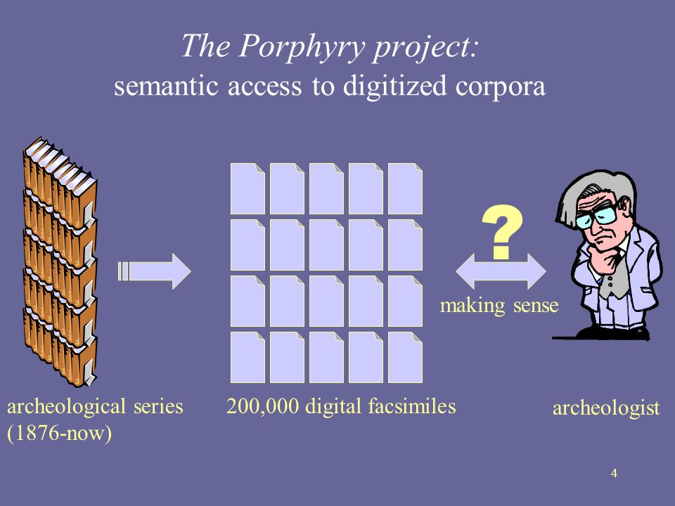 4 The Porphyry project: semantic access to digitized corpora archeological series (1876-now) .