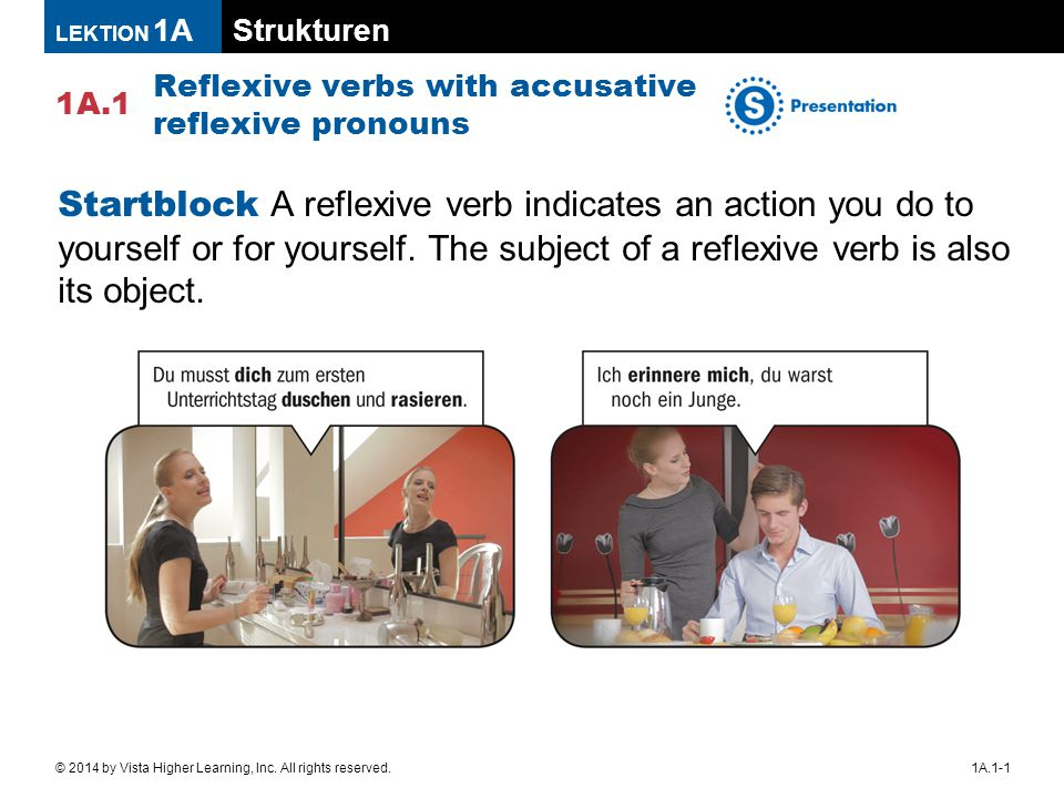 Strukturen 1A.1 LEKTION 1A 1A.1-1© 2014 by Vista Higher Learning, Inc. All rights reserved. Reflexive verbs with accusative reflexive pronouns Startbl