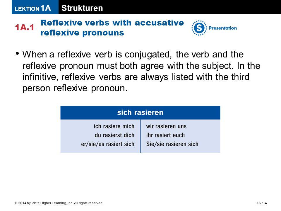Strukturen 1A.1 LEKTION 1A 1A.1-4© 2014 by Vista Higher Learning, Inc.
