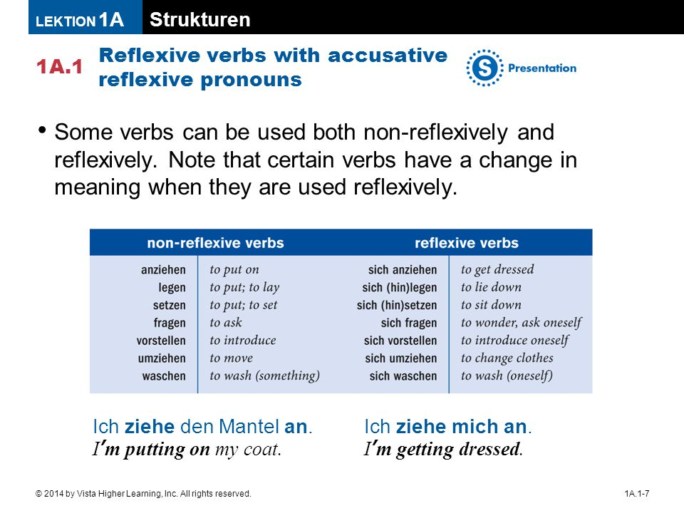 Strukturen 1A.1 LEKTION 1A 1A.1-7© 2014 by Vista Higher Learning, Inc. All rights reserved. Reflexive verbs with accusative reflexive pronouns Some ve