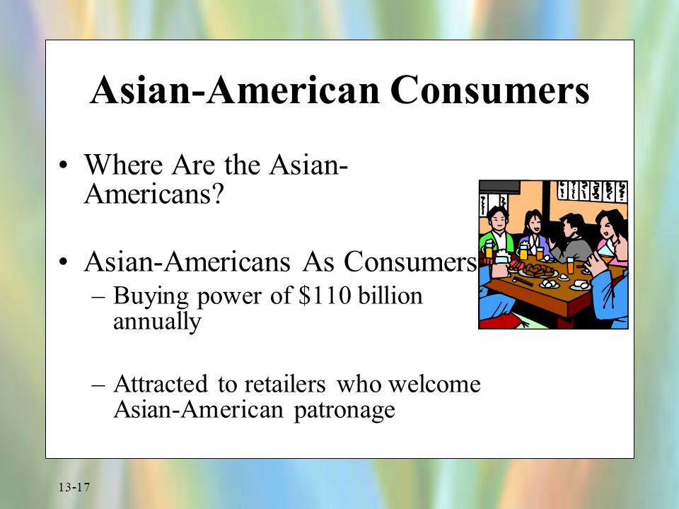 13-17 Asian-American Consumers Where Are the Asian- Americans? Asian-Americans As Consumers –Buying power of $110 billion annually –Attracted to retai