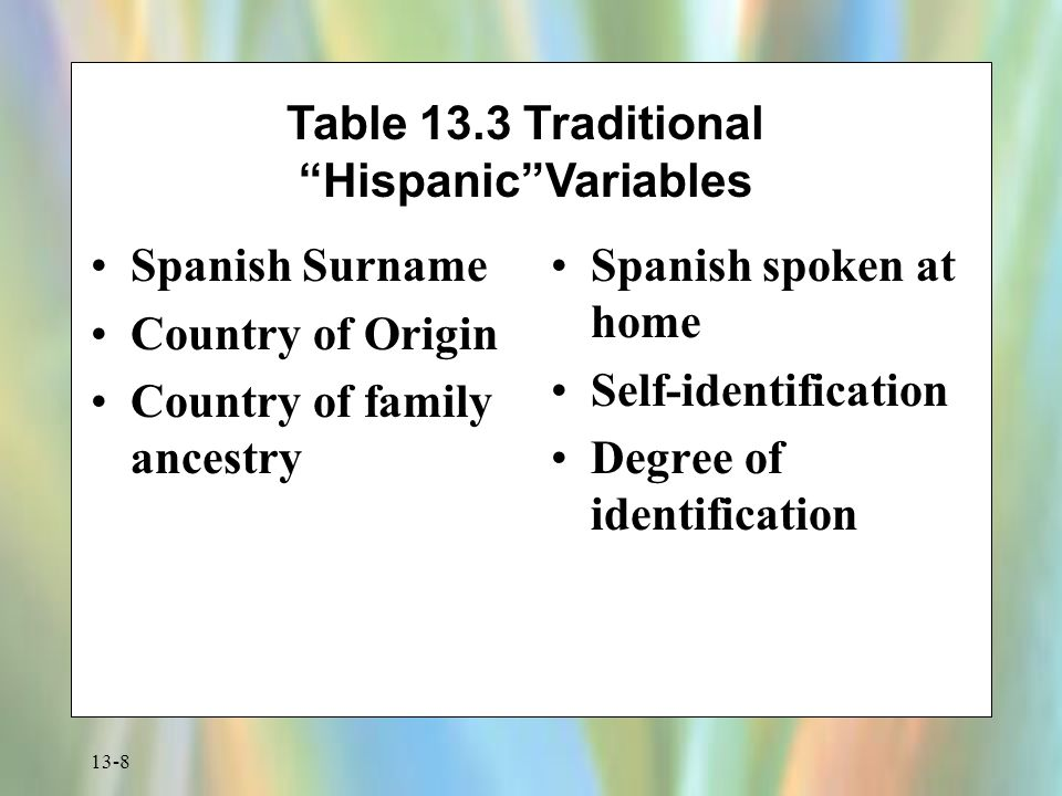"""13-8 Table 13.3 Traditional """"Hispanic""""Variables Spanish Surname Country of Origin Country of family ancestry Spanish spoken at home Self-identificatio"""