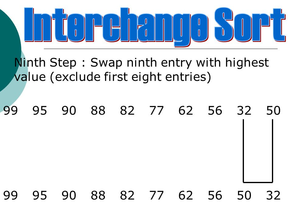  Ninth Step : Swap ninth entry with highest value (exclude first eight entries) 99959088827762563250 99959088827762565032