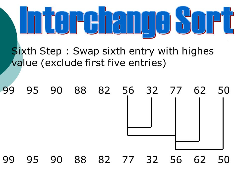 Sixth Step : Swap sixth entry with highes value (exclude first five entries) 99959088825632776250 99959088827732566250