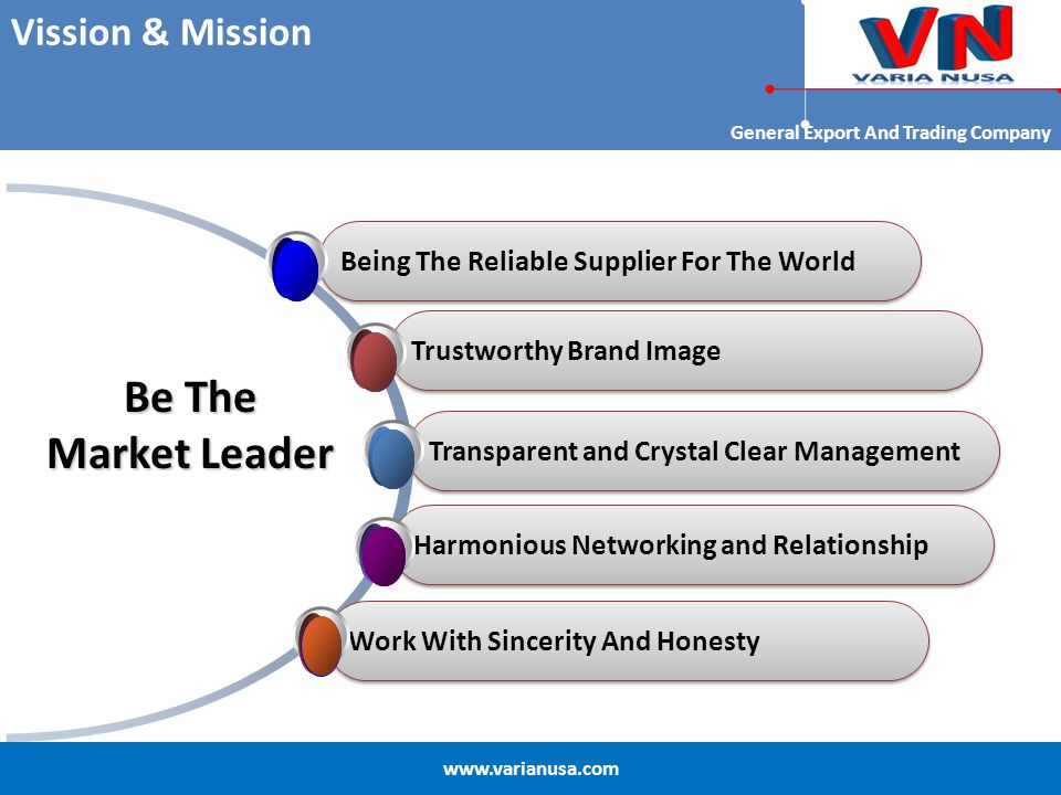 Work With Sincerity And Honesty Harmonious Networking and Relationship Transparent and Crystal Clear Management Trustworthy Brand Image Being The Reliable Supplier For The World Be The Market Leader Vission & Mission General Export And Trading Company www.varianusa.com