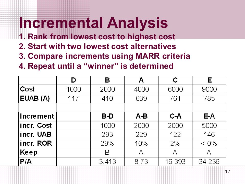 17 Incremental Analysis 1. Rank from lowest cost to highest cost 2. Start with two lowest cost alternatives 3. Compare increments using MARR criteria