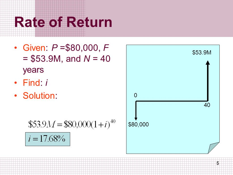 5 Rate of Return Given: P =$80,000, F = $53.9M, and N = 40 years Find: i Solution: $80,000 $53.9M 0 40