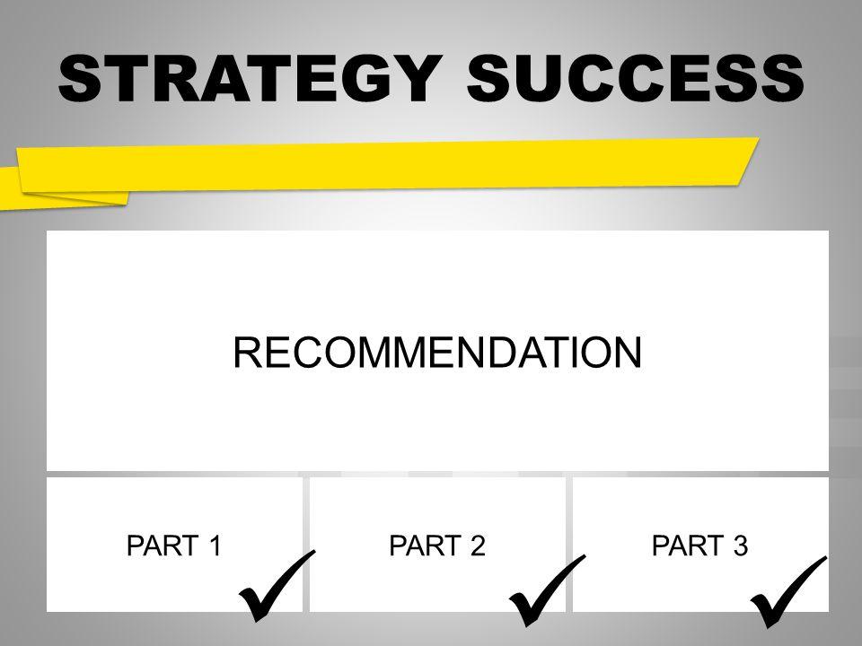 TITLE RECOMMENDATION PART 1PART 3PART 2 STRATEGY SUCCESS
