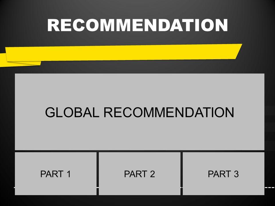 TITLE RECOMMENDATION GLOBAL RECOMMENDATION PART 1PART 3PART 2
