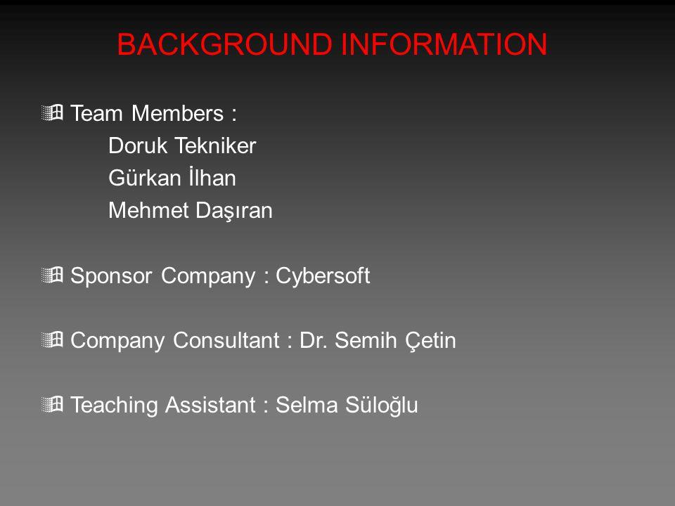 BACKGROUND INFORMATION  Team Members : Doruk Tekniker Gürkan İlhan Mehmet Daşıran  Sponsor Company : Cybersoft  Company Consultant : Dr.