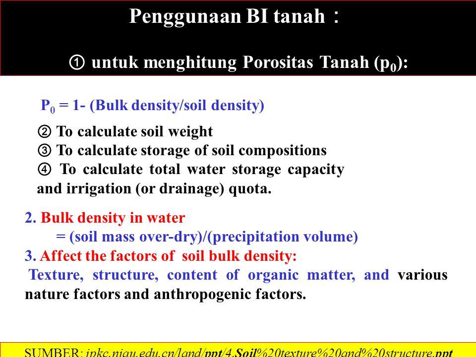 Bobot Isi Tanah (Soil bulk density) 1.