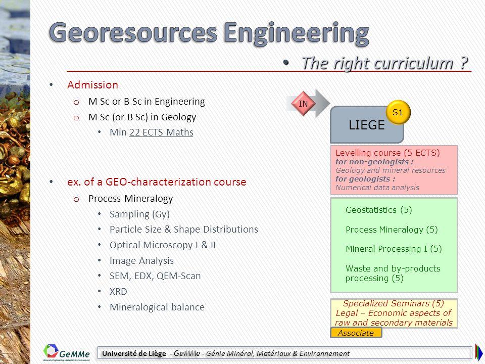 Université de Liège - GeMMe - Génie Minéral, Matériaux & Environnement Admission o M Sc or B Sc in Engineering o M Sc (or B Sc) in Geology Min 22 ECTS Maths ex.