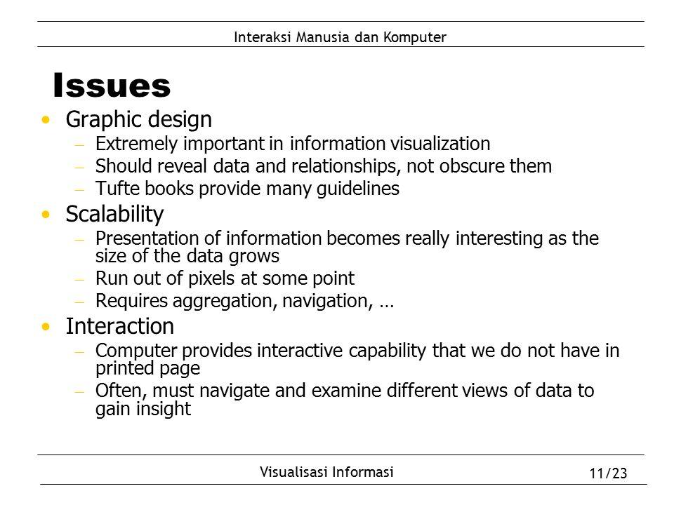 Interaksi Manusia dan Komputer Visualisasi Informasi 11/23 Issues Graphic design  Extremely important in information visualization  Should reveal da