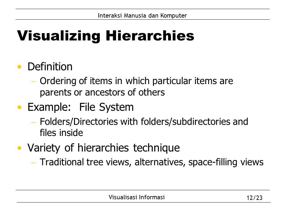 Interaksi Manusia dan Komputer Visualisasi Informasi 12/23 Visualizing Hierarchies Definition  Ordering of items in which particular items are parent