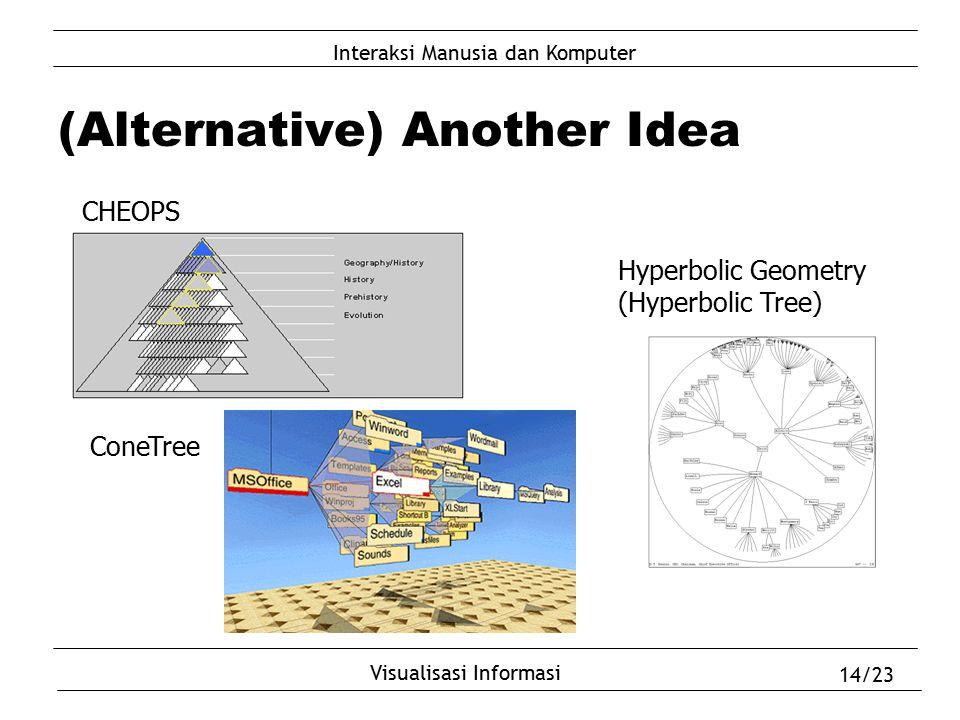 Interaksi Manusia dan Komputer Visualisasi Informasi 14/23 (Alternative) Another Idea CHEOPS ConeTree Hyperbolic Geometry (Hyperbolic Tree)