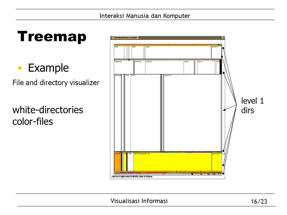 Interaksi Manusia dan Komputer Visualisasi Informasi 16/23 Treemap Example File and directory visualizer white-directories color-files level 1 dirs