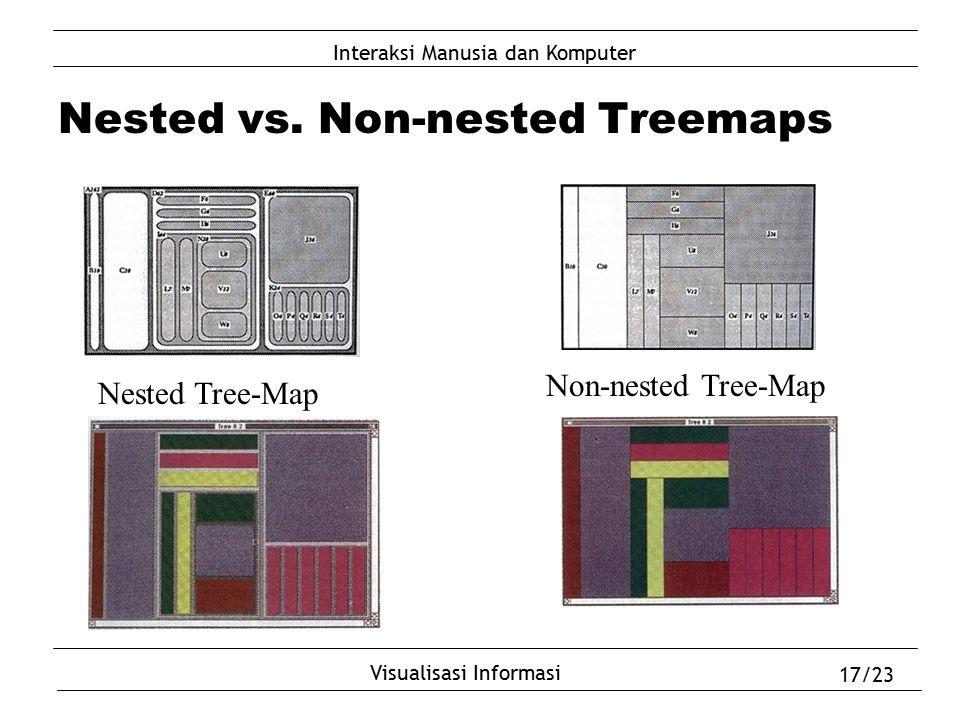 Interaksi Manusia dan Komputer Visualisasi Informasi 17/23 Nested vs. Non-nested Treemaps Nested Tree-Map Non-nested Tree-Map