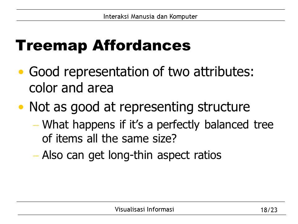 Interaksi Manusia dan Komputer Visualisasi Informasi 18/23 Treemap Affordances Good representation of two attributes: color and area Not as good at re