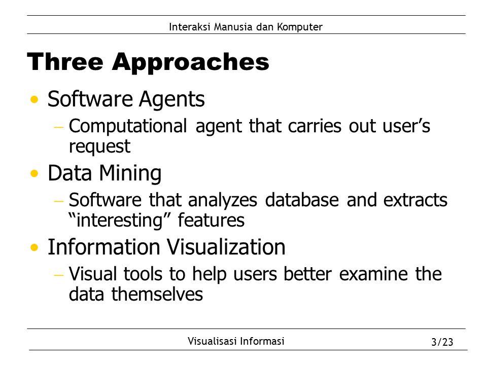 Interaksi Manusia dan Komputer Visualisasi Informasi 3/23 Three Approaches Software Agents  Computational agent that carries out user's request Data