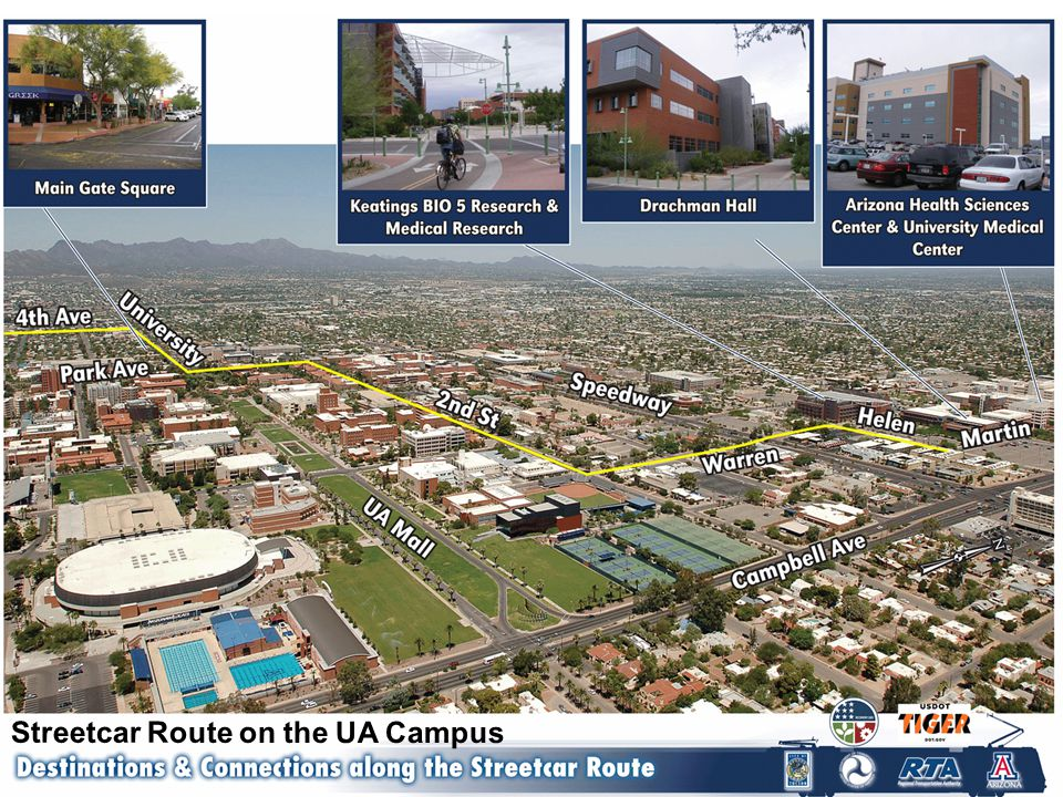 Streetcar Route on the UA Campus