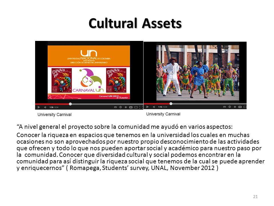 Cultural Assets A nivel general el proyecto sobre la comunidad me ayudó en varios aspectos: Conocer la riqueza en espacios que tenemos en la universidad los cuales en muchas ocasiones no son aprovechados por nuestro propio desconocimiento de las actividades que ofrecen y todo lo que nos pueden aportar social y académico para nuestro paso por la comunidad.