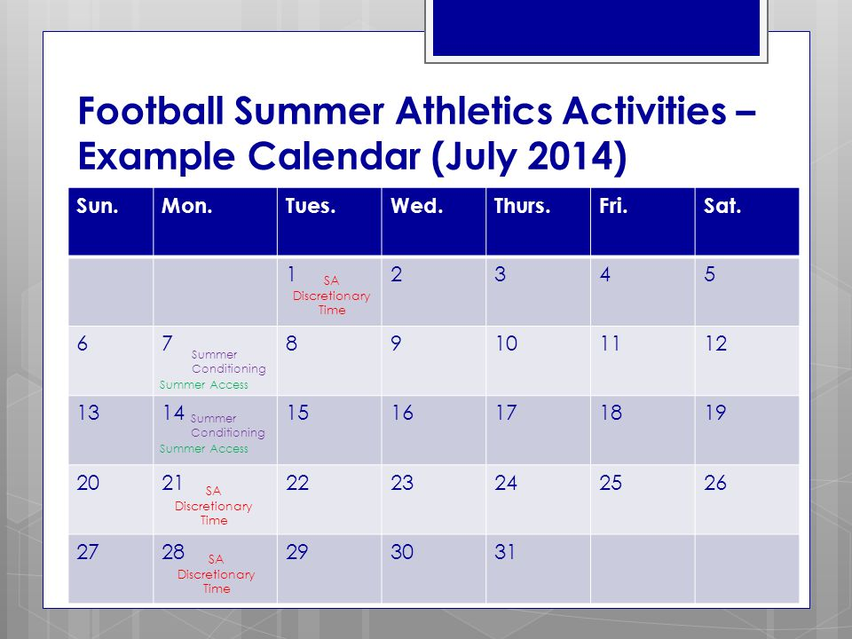 Football Summer Athletics Activities – Example Calendar (July 2014) Sun.Mon.Tues.Wed.Thurs.Fri.Sat.