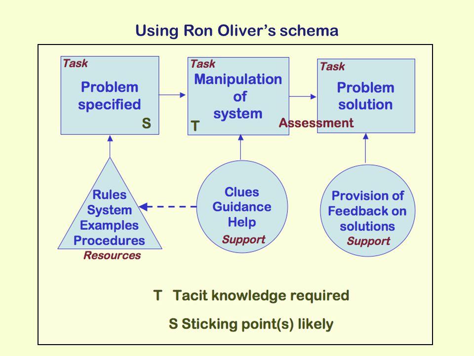 Using Ron Oliver's schema