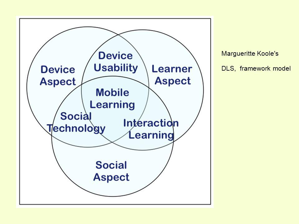 Margueritte Koole's DLS, framework model