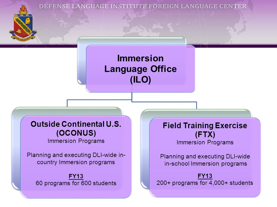 OCONUS Immersion: Overview From August 2005 to July 25, 2013: 234 OCONUS programs 2,071 participants 16 countries/regions 70 +% for Arabic, Chinese and Korean No.