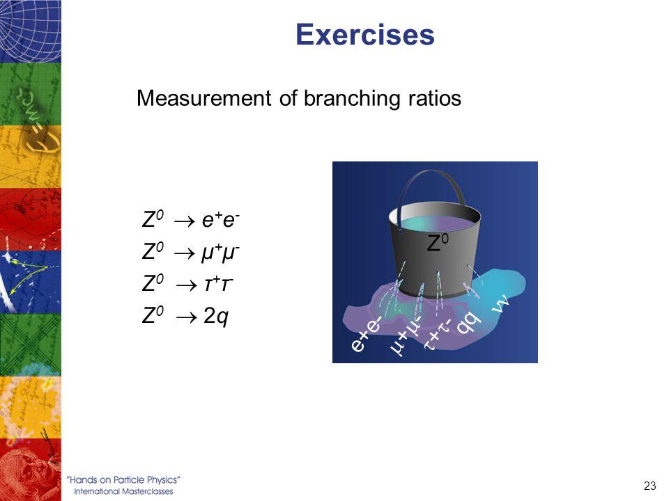 23 Exercises Z0Z0 e+e- +-+- +-+- qq Z 0  e + e - Z 0  μ + μ - Z 0  τ + τ - Z 0  2q Measurement of branching ratios