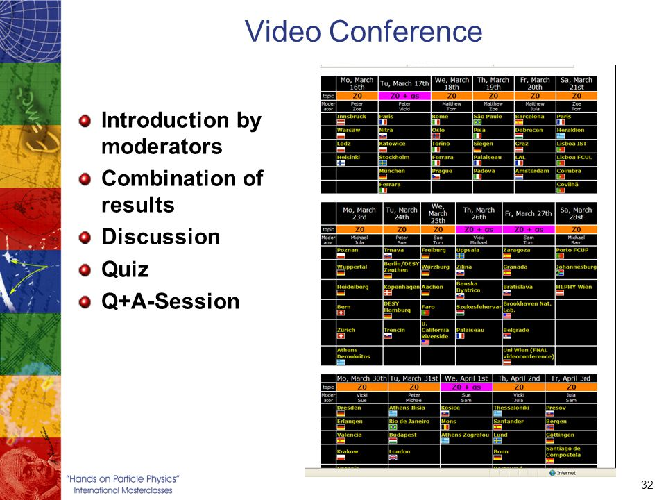 32 Introduction by moderators Combination of results Discussion Quiz Q+A-Session Video Conference