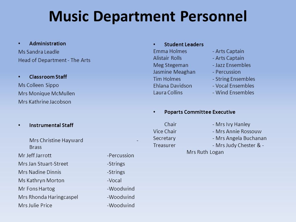 Music Department Personnel Administration Ms Sandra Leadle Head of Department - The Arts Classroom Staff Ms Colleen Sippo Mrs Monique McMullen Mrs Kat