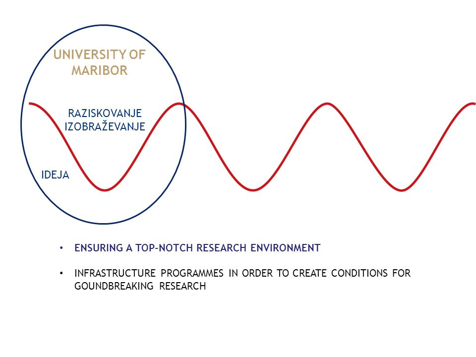 HOW TO ACHIEVE SCIENTIFIC EXCELLENCE AND KNOWLEDE TRANSFER BETWEEN UNIVERSITIES AND INDUSTRY.