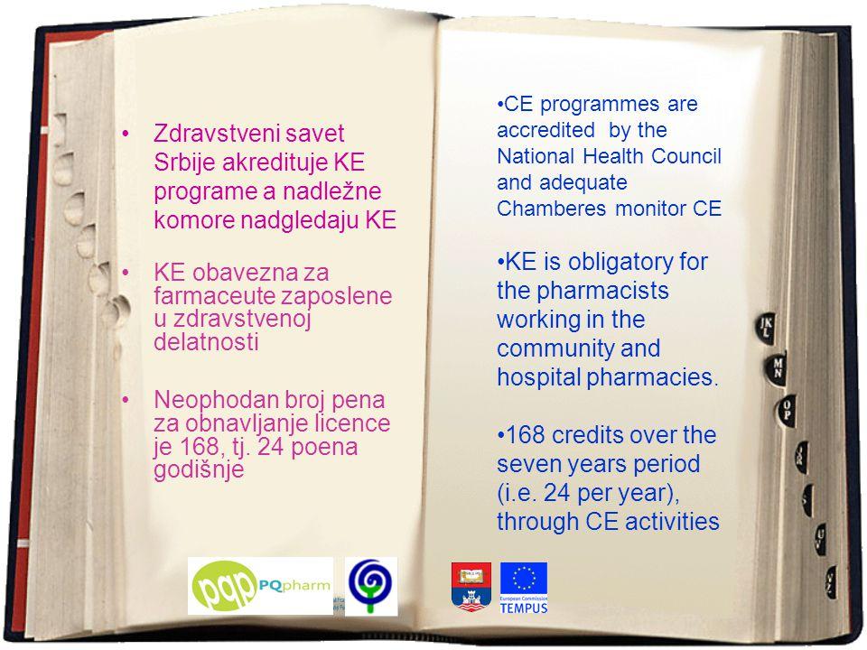 Zdravstveni savet Srbije akredituje KE programe a nadležne komore nadgledaju KE KE obavezna za farmaceute zaposlene u zdravstvenoj delatnosti Neophodan broj pena za obnavljanje licence je 168, tj.