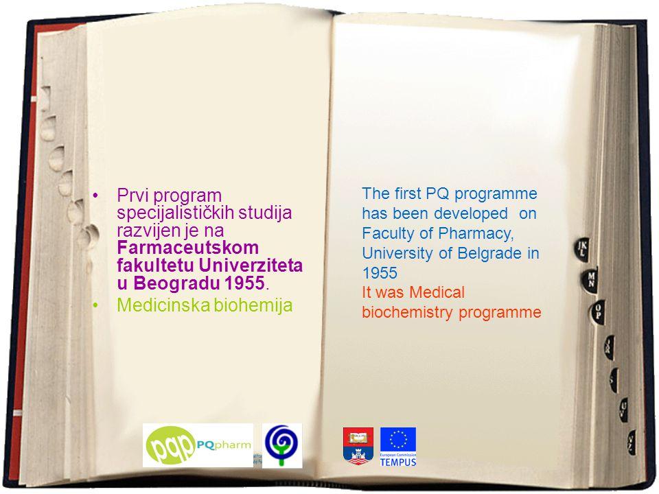 Prvi program specijalističkih studija razvijen je na Farmaceutskom fakultetu Univerziteta u Beogradu 1955.