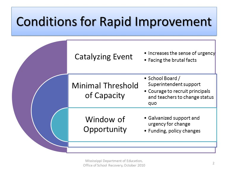 Conditions for Rapid Improvement Catalyzing Event Minimal Threshold of Capacity Window of Opportunity Increases the sense of urgency Facing the brutal facts School Board / Superintendent support Courage to recruit principals and teachers to change status quo Galvanized support and urgency for change Funding, policy changes 2 Mississippi Department of Education, Office of School Recovery, October 2010