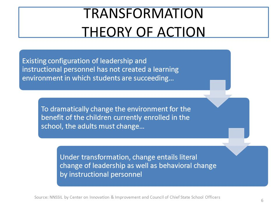 TRANSFORMATION THEORY OF ACTION Source: NNSSIL by Center on Innovation & Improvement and Council of Chief State School Officers 6 Existing configuration of leadership and instructional personnel has not created a learning environment in which students are succeeding… To dramatically change the environment for the benefit of the children currently enrolled in the school, the adults must change… Under transformation, change entails literal change of leadership as well as behavioral change by instructional personnel