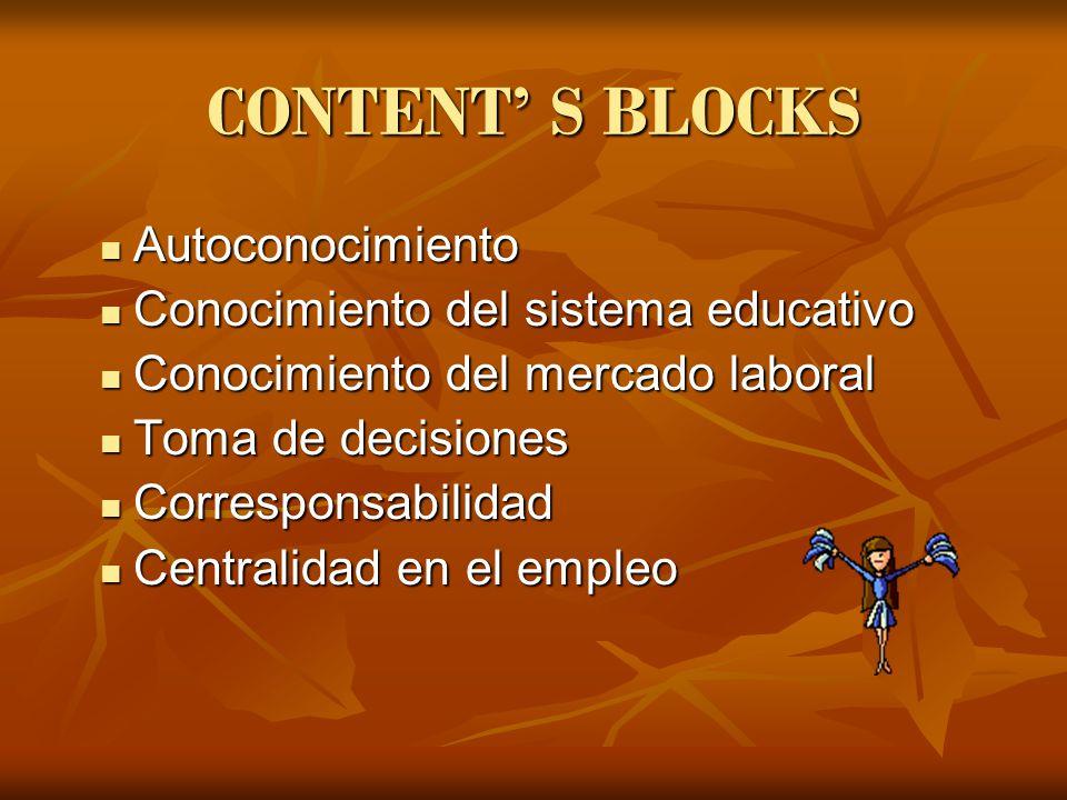 CONTENT' S BLOCKS Autoconocimiento Autoconocimiento Conocimiento del sistema educativo Conocimiento del sistema educativo Conocimiento del mercado laboral Conocimiento del mercado laboral Toma de decisiones Toma de decisiones Corresponsabilidad Corresponsabilidad Centralidad en el empleo Centralidad en el empleo