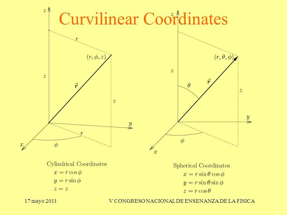 17 mayo 2011V CONGRESO NACIONAL DE ENSENANZA DE LA FISICA Curvilinear Coordinates